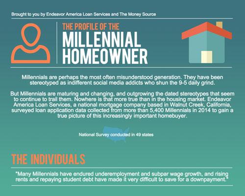 millennial-home-buyer-profile